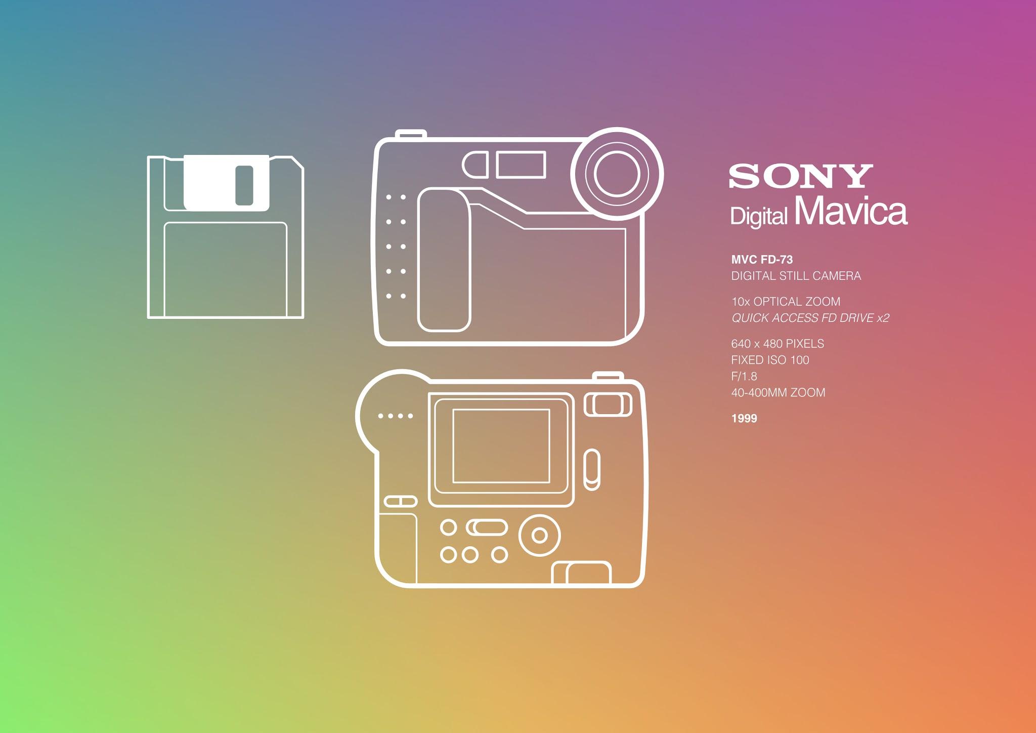 Sony Mavica FD-73